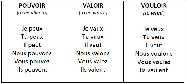 french verb essayer meaning Simple and compound conjugations for the french verb essayer - lawless french.