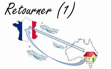 """""""Aller"""", """"venir"""", """"revenir"""", """"retourner"""": Don't Mix them Anymore!"""